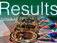 World Championship-2016: second day results