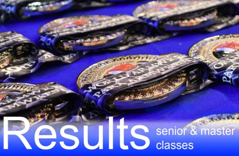 Worlds-2017 results: seniors and masters # Armwrestling # Armpower.net