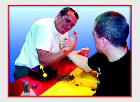 Counter # Armwrestling # Armpower.net